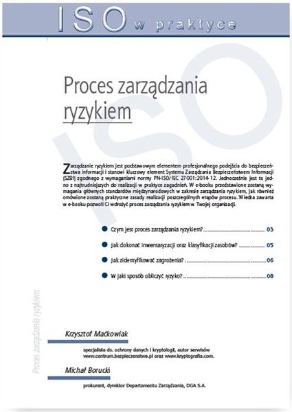 Proces zarządzania ryzykiem