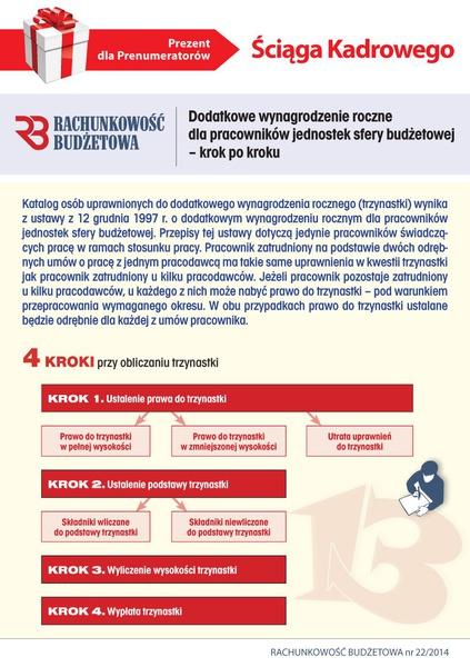 Ściąga Kadrowego. Dodatkowe wynagrodzenie roczne dla pracowników jednostek sfery budżetowej