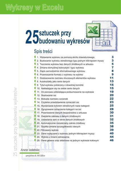 25 sztuczek przy budowaniu wykresów