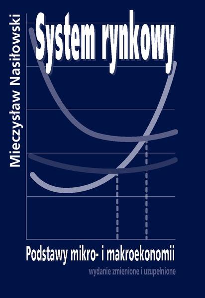 System rynkowy